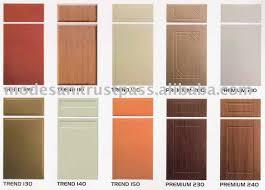 kitchen cabinet door caruba info