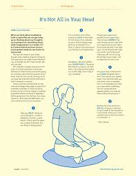 How To Make A Seat Cushion For A Bench How To Practice Mindfulness Meditation Mindful