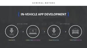 gm global service desk stephanie clune global account director for general motors ca