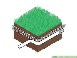 How To Make A Layout Blind How To Build A French Drain 10 Steps With Pictures Wikihow