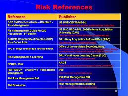 risk management an overview ppt video online download