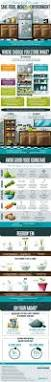 best 25 food storage ideas on pinterest cooking with fresh