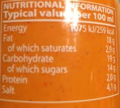 sriracha mayo sauce piment mayo sriracha surya foods 455 ml