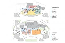 chalres wyly athletic center expansion louisiana tech univeristy