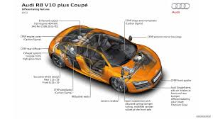 audi r8 features 2013 audi r8 v10 plus differentiating features hd wallpaper 34