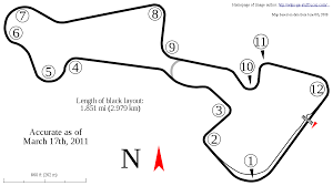 Dimensions Of One Car Garage by Madras Motor Race Track Wikipedia