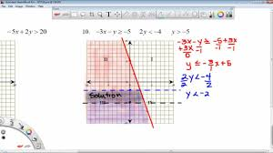 worksheet 7 2b graphing linear inequalities youtube