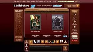 what are the best sites resources for finding quality movies quora