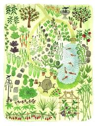 Garden Layout Designs Vegetable Garden Layout Designs Lovely Ideas Vegetable Garden