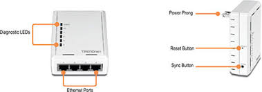 tpl 4052e trendnet tpl 4052e 4 port 500mbps powerline 500 av adapter