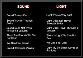 how fast does sound travel images Light sound comparisons jpg