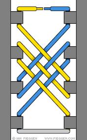 shoelace pattern for vans ian s shoelace site lattice lacing lug version