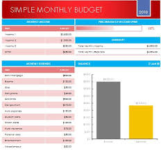 monthly expenditure template monthly budget spreadsheet for excel