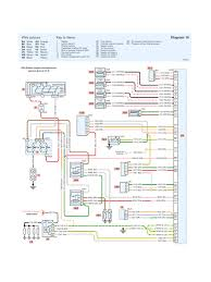 wiring diagram peugeot 206 wiring diagram stereo preview 17