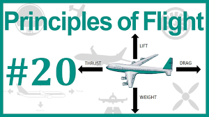principles of flight lesson 6 part 5 atpl youtube