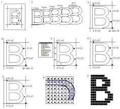 design lines font truetype fundamentals typography microsoft docs