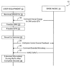 patent us8169957 flexible dtx and drx in a wireless