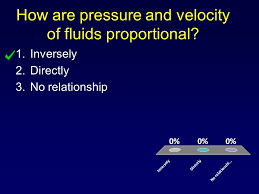 chapter 8 fluid mechanics ppt video online download