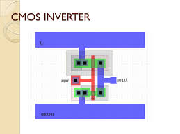 layout design cmos module 3 mos designs stick diagrams designrules ppt video online