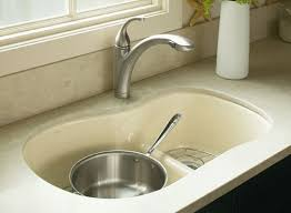 Basic Kitchen Sink Types - Kitchen basin sinks