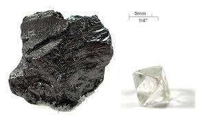 Diamond Periodic Table Carbon Wikipedia