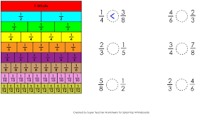 bunch ideas of super teacher worksheets fractions with additional