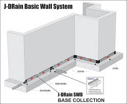 residential basement walls j drain residential drainage solutions