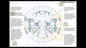 incredible self sufficient home that resembles the eye of horus incredible self sufficient home that resembles the eye of horus