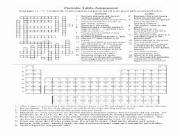 periodic table packet 1 answer key label the periodic table worksheet free worksheet printables