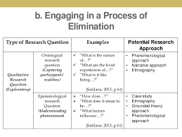 template 187 qualitative research template conducting