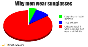 Sunglass Meme - the ultimate sunglasses guide for men cmq