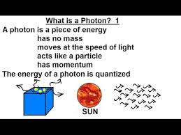 particle physics 17 of 41 what is a photon