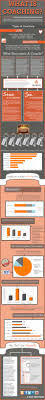 top 25 best what is professionalism ideas on pinterest what is