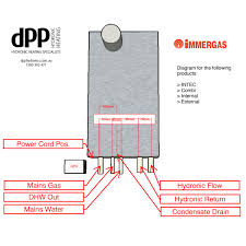 helpful hydronic heating diagrams and spec u0027s dpp hydronic heating