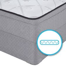 Sleep Number Beds Toronto Mattresses U0026 Accessories U2013 Sears