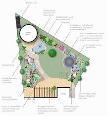 japanese garden design plans