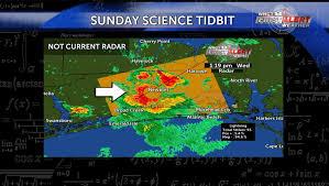 Doppler Radar Map Sunday Science Tidbit Cone Of Silence