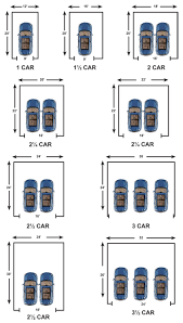 Dimensions Of A 2 Car Garage 16 3 Car Garage Door Dimensions Average 2 Car Garage Dimensions