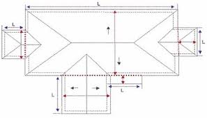 Estimating Roof Square Footage by How To Measure A Roof And Determine Squares Of Materials