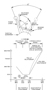 turbine engines aviationchief com