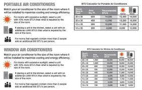 portable vs window air conditioner difference and comparison