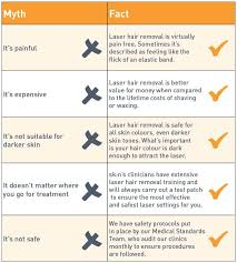 how much does laser hair removal cost on back laser hair removal in dubai abu dhabi for men women cost prices
