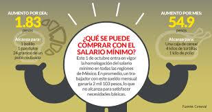 cuanto es salario minimo en mexico2016 el aumento al mínimo da para un bolillo o un pan dulce o 24 gramos