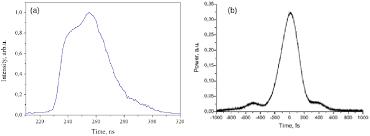 supercontinuum generation beyond 2 µm in geo2 fiber comparison of