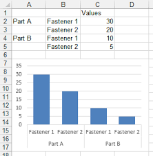 vba conditional formatting of charts by category label peltier