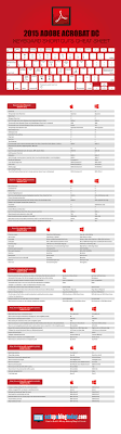 rosetta stone xpath cheat sheet cheat sheet all cheat sheets in one page
