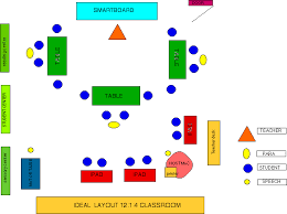 classroom layout template assistive technology accordion resources new york city
