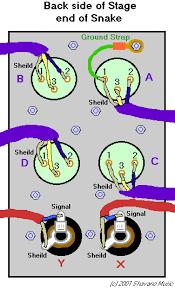 shavano music online building an audio snake