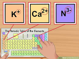 How Many Periods On The Periodic Table How To Find Electrons 7 Steps With Pictures Wikihow