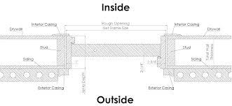 glass door pivot hardware lassen pivot door by pivot door company